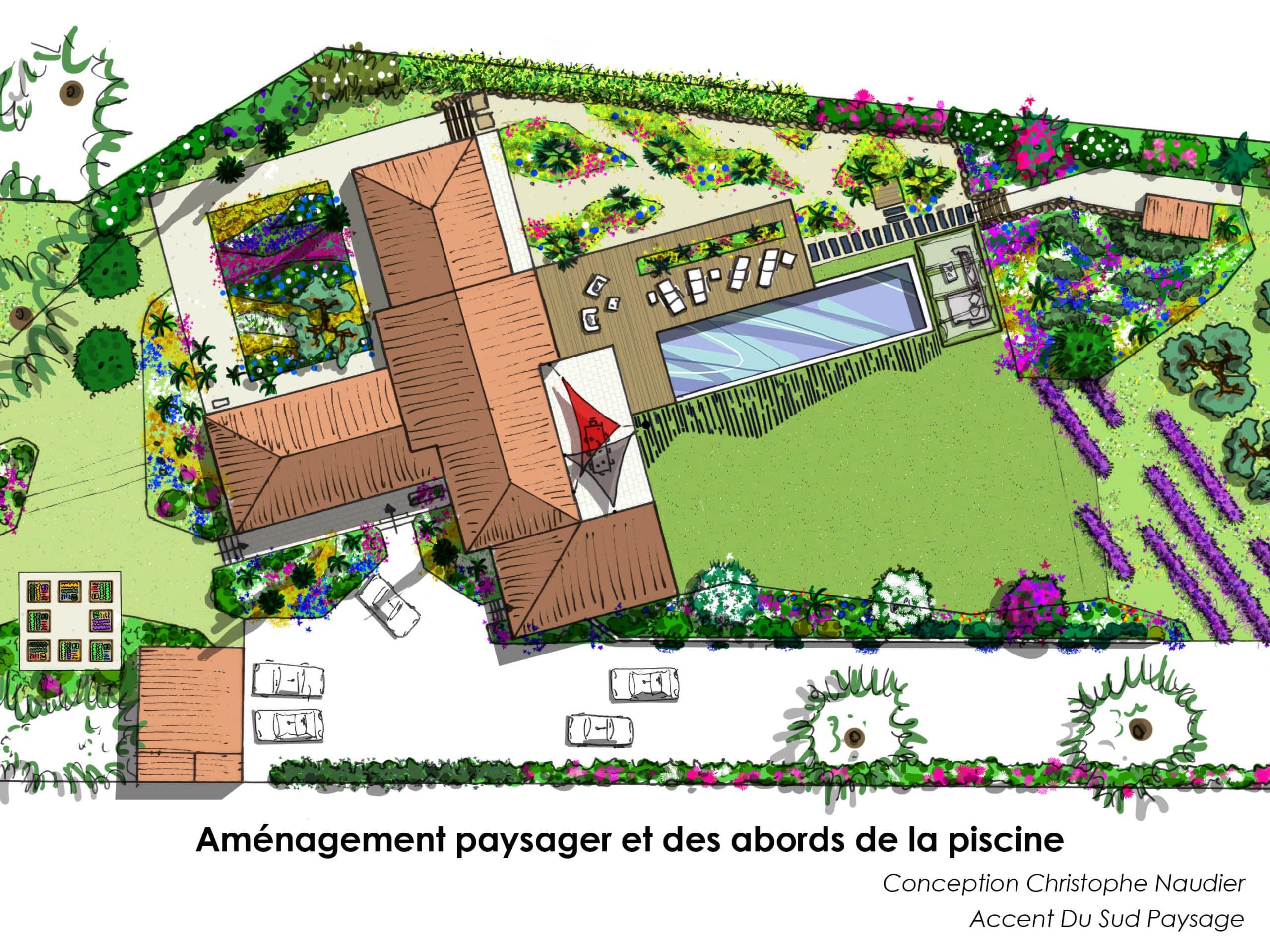 Architecte de jardin plan du projet